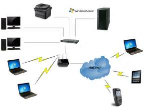 Small Desktop Server Small Business Server Solutions And Support Adelaide