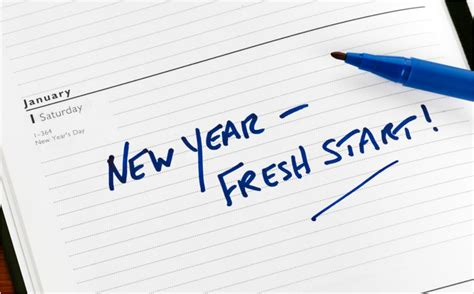 new year 2016 list what should be your 2016 new year s resolutions