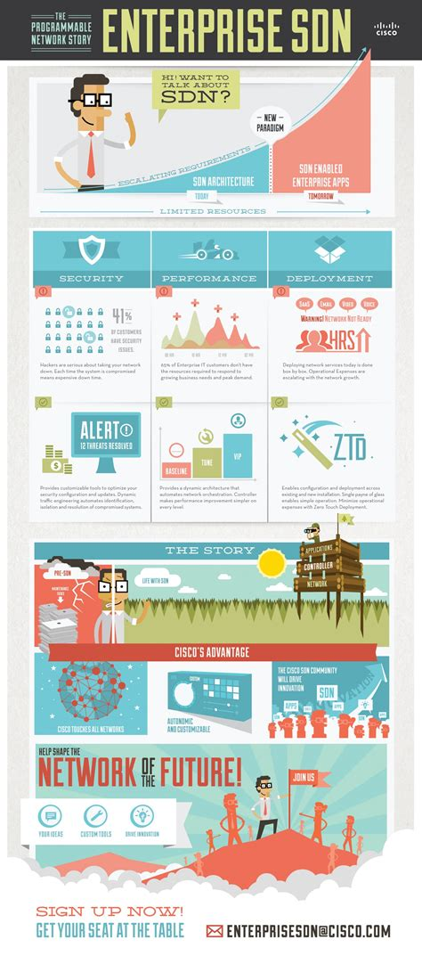design inspiration infographics best infographics for your inspiration creatives wall