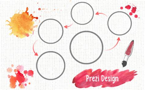 Prezi Templates And Exles Inspiration And Ideas Prezi Prezi Template Ideas