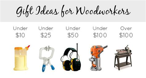 gift ideas for woodworkers great gifts for woodworkers fixthisbuildthat