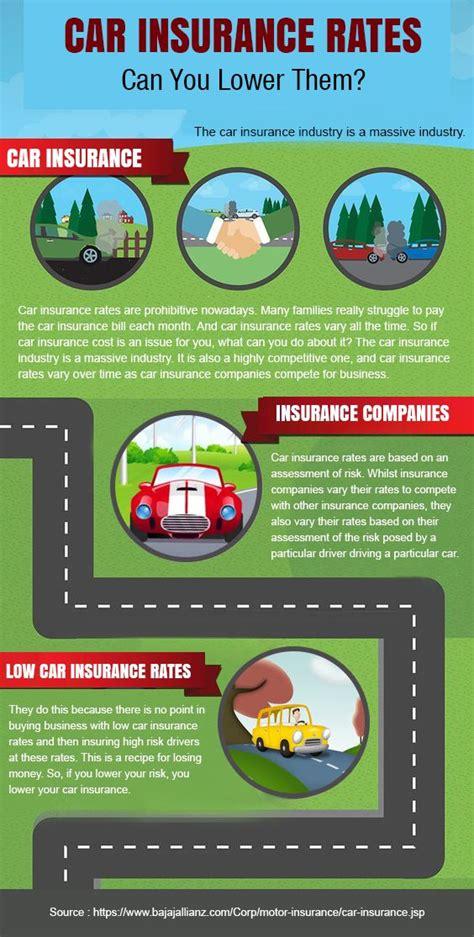 17 Best ideas about Buy Car Insurance on Pinterest   Car