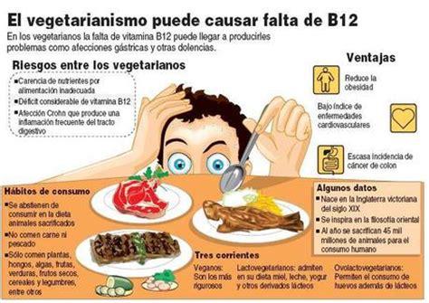 alimentos que contienen vitaminas b12 vitamina b12 propiedades alimentos y valores paperblog
