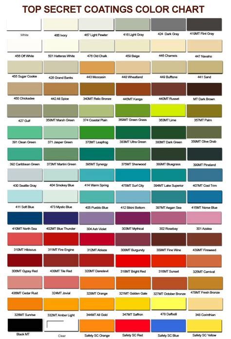 100 paint color number chart color charts all marine paint color card pompei u0027s