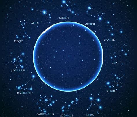 dello zodiaco oroscopi lo zodiaco e i 12 segni zodiacali spiegati