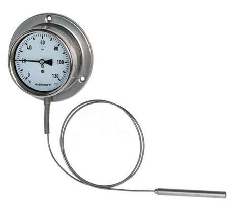 Termometer Panas ayo sekolah fisika jenis jenis termometer