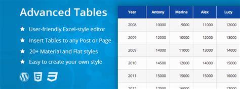 wordpress layout table best table plugins for wordpress to organize data wpexplorer