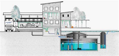 rain water harvesting commercial rainwater collection images for gt commercial rainwater harvesting system
