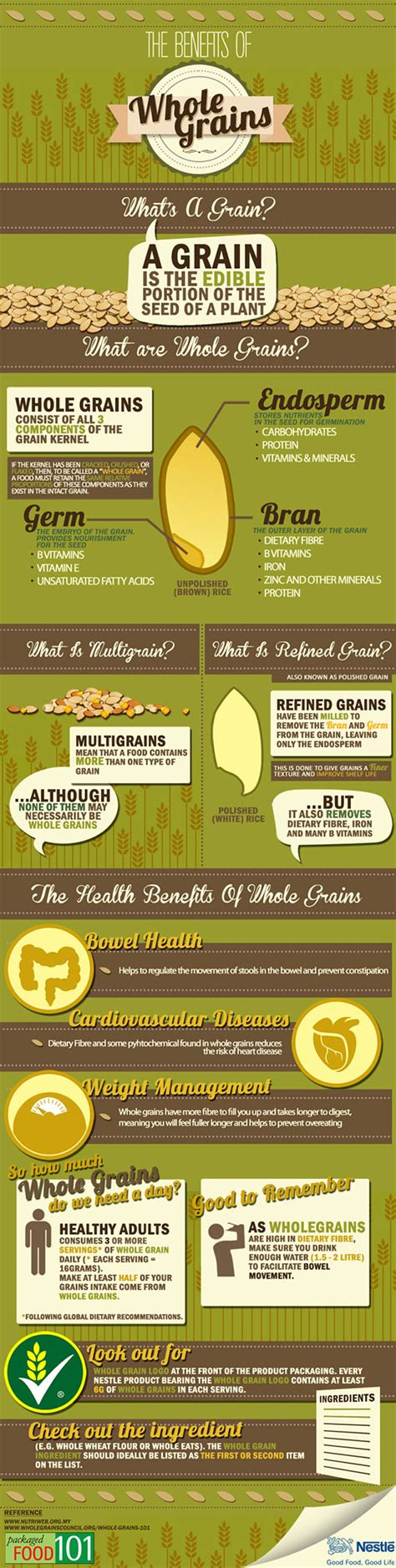 whole grains and health whole grains health benefits