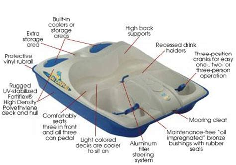 sun dolphin paddle boat weight capacity paddle boat sun dolphin 3 peddleboat paddleboat new ebay