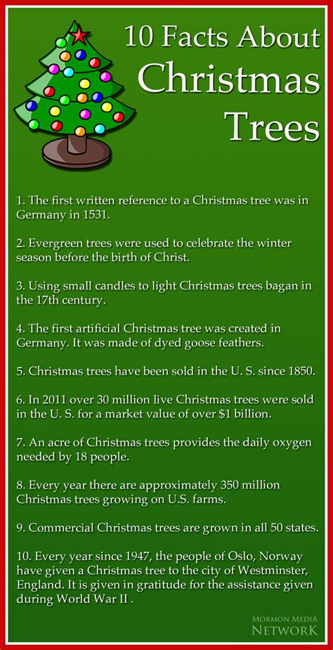 christmas tree facts christmas decore