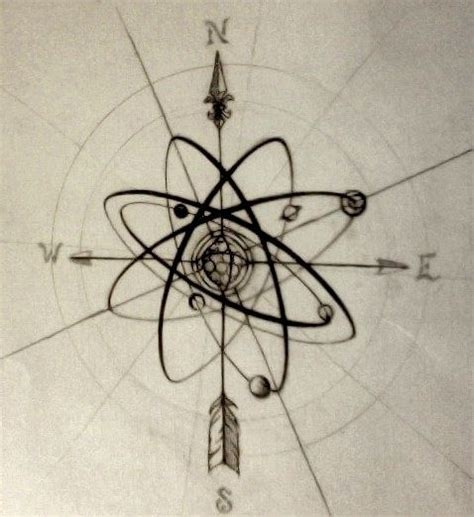 atomic compass that they ve turned a stereotypical compass
