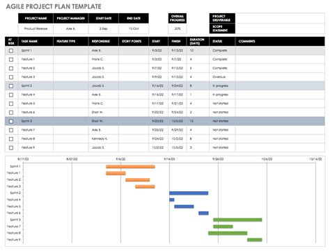 Free Agile Project Management Templates In Excel Agile Feature Template