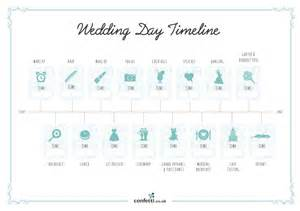 wedding day timeline free printable guide confetti co uk