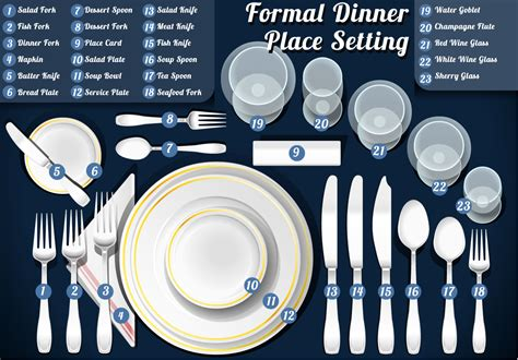 Dining Table Atticates Tips For The Formal Table Setting
