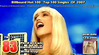 Billboard Top 100 August 1998