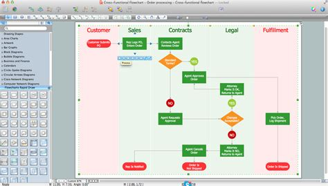 tools to draw flowchart flowing software