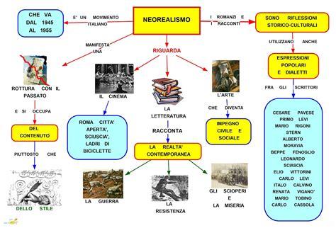 tema storico illuminismo mappa esami 1