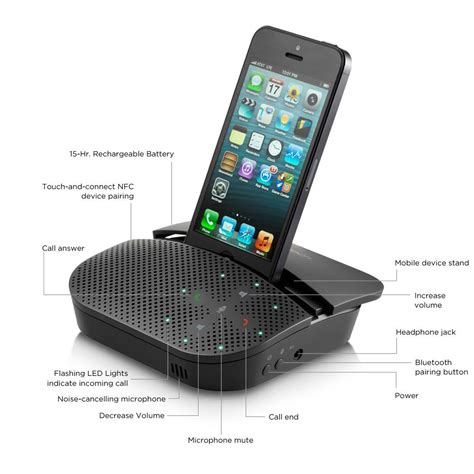Portable Meeting Wireless Toatif 15 X2 Lengkap logitech p710e mobile conferencing