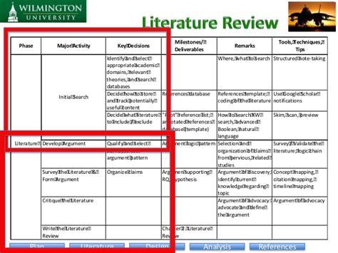 dissertation tools dissertation organization tools