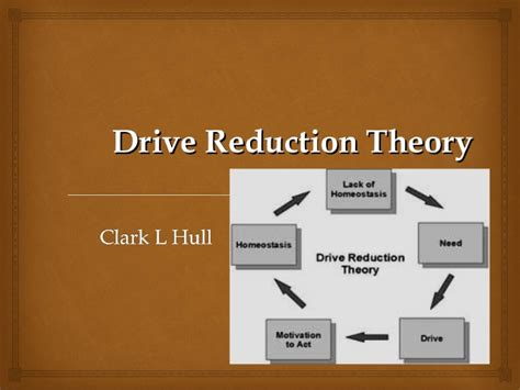 drive reduction theory drive reduction theory rep