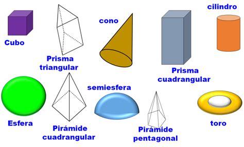 figuras geometricas imagenes y nombres nombres de cuerpos geometricos blogzaleoblog cuerpos