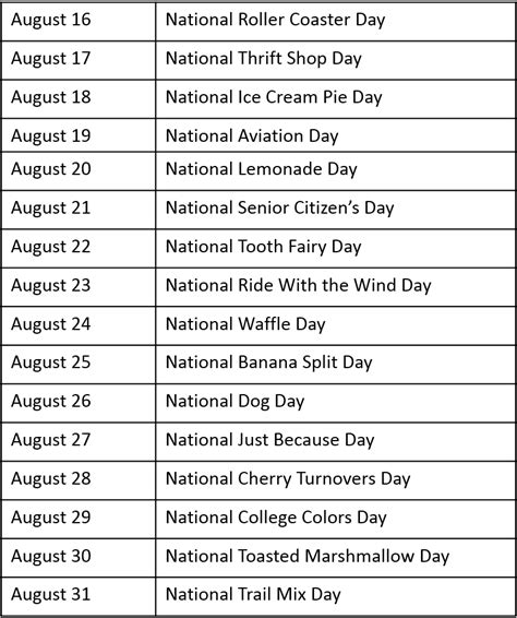 national day calendar of national days calendar template 2016