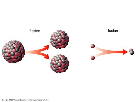 Fission Vs Fusion Fission Vs Fusion What S The Difference Duke Energy