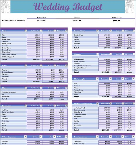 wedding budget template docs free wedding budget template 20 templates ms office