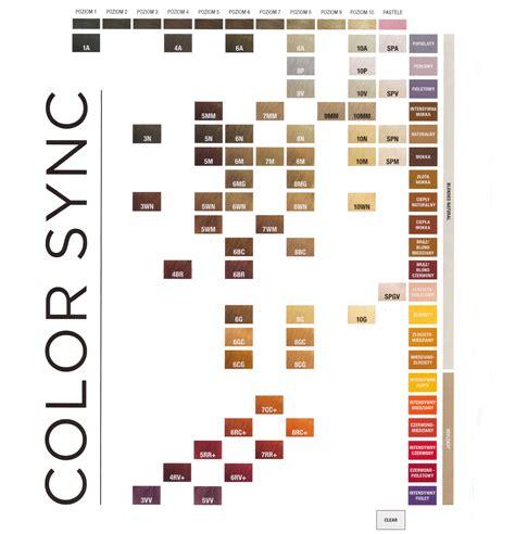 matrix color sync hurtownia fryzjerska freezur pl matrix colorsync farba