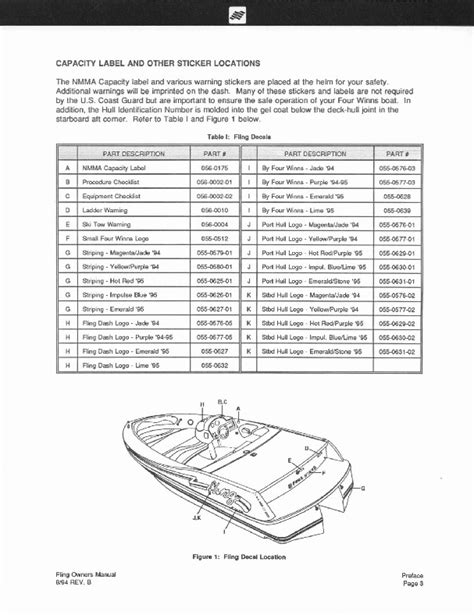 boat service manuals four winns fling boat service owners manual 1994