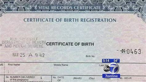 Birth Records Connecticut Connecticut Politics Abc7ny