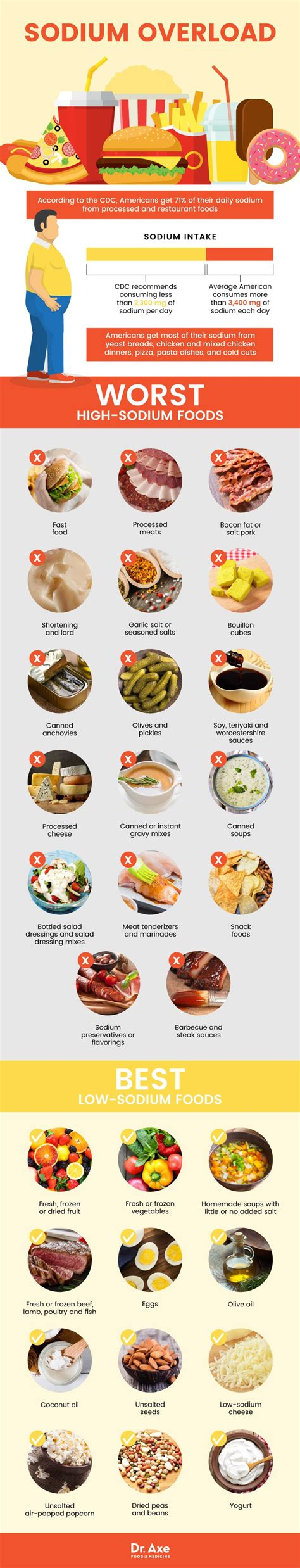 low sodium food how to follow a low sodium diet plan