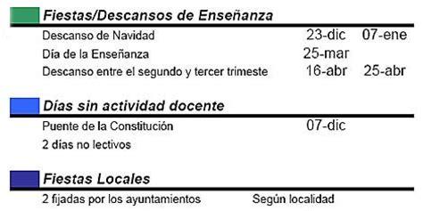Calendario Escolar Castilla Y 2011 Barreda Cambia El Nombre De Semana Santa Por Descanso
