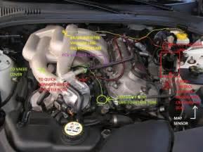 Jaguar S Type R Engine Quite Confused Engine Stype 2002 2002 5 Jaguar