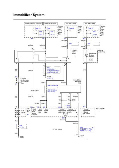 honda civic 2001 immobilizer wiring diagram get free