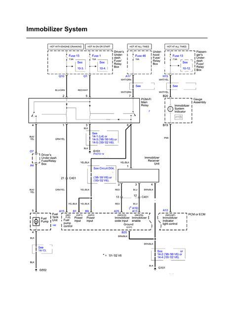 honda civic 2001 immobilizer wiring diagram get free