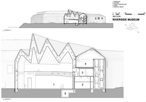 zaha hadid section case study zaha hadid architects riverside museum of