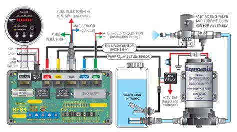 how do boat trim gauges work digital yamaha outboard gauge wiring schematics digital