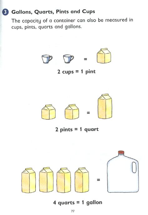 converter quarts to gallons measurements gallons quarts pints cups and fluid ounces
