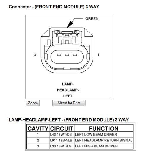 dodge ram 2500 light wiring diagram get free image