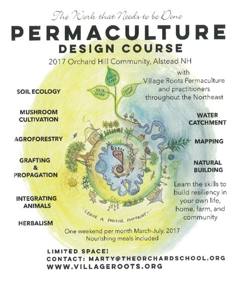 permaculture design certificate nz astonishing permaculture home design contemporary plan