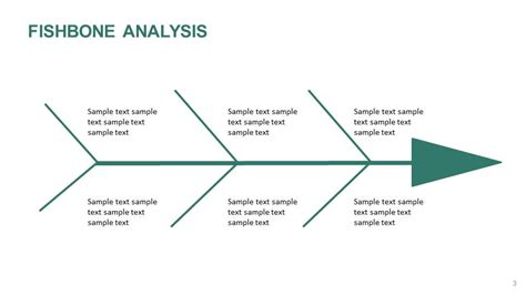 fishbone analysis template fishbone analysis