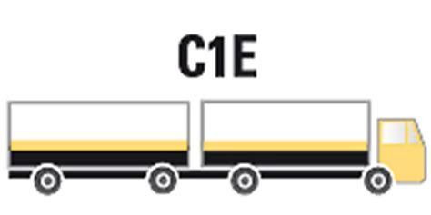 Führerschein Klasse C Wieviel Tonnen by Lkw F 252 Hrerscheinklassen