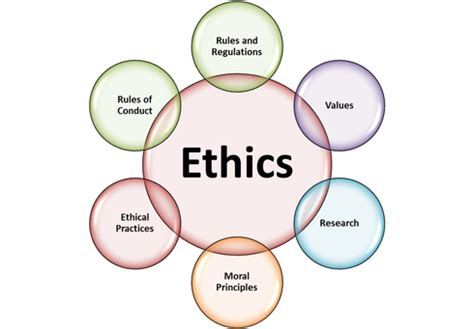 ethical behaviour business management guide