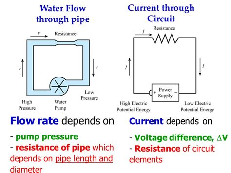 direction of current flow through resistor current flow through a resistor 28 images how does current flow through resistor 28 images