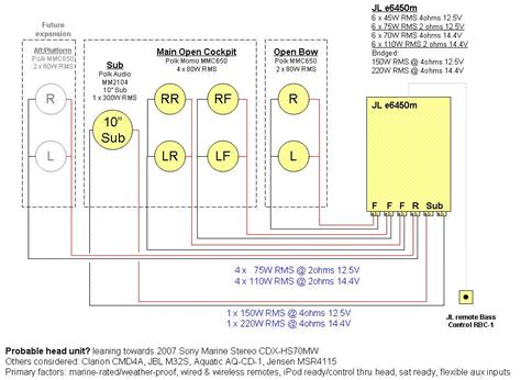 sony marine radio wiring diagram 32 wiring diagram