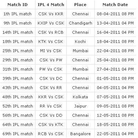pepsi ipl 7 full match list download auto design tech ipl 2014 schedule time tables pepsi ipl 7 match list