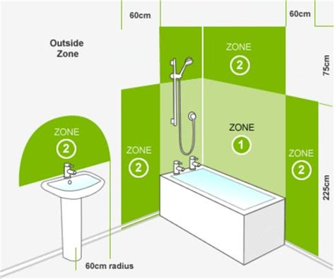 bathroom lighting zones explained how to create a stylish bathroom lighting scheme