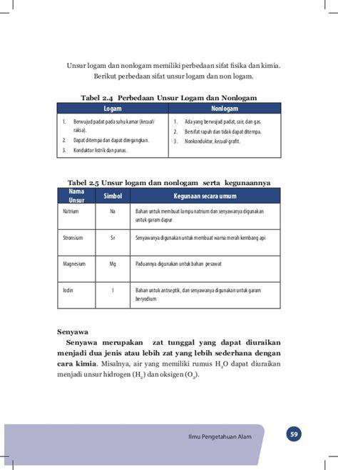 Ipa Kimia Smpmts Kelas Vii buku pegangan guru ipa smp mts kelas 7 kurikulum 2013 edisi revisi 20